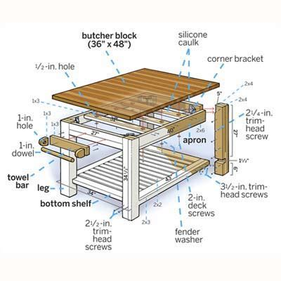kitchen island building plans how to build a butcher block counter island diy kitchen