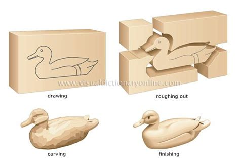 wood carving patterns for beginners steps image woodworking pinterest woodworking plans