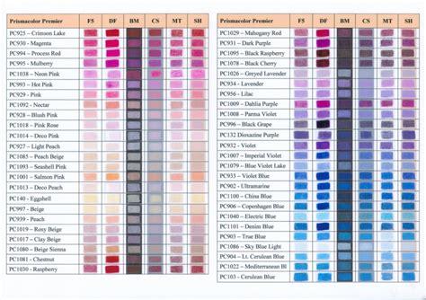 colored pencil comparison new coloured pencil conversion charts by hull