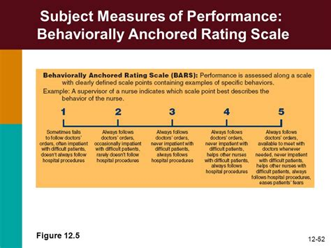 when to use product rating scales for book reports human resource management ppt