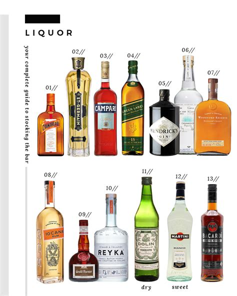 The Ultimate Bar by Basic Bar Liquors The Ultimate Bar Cart Checklist Room For
