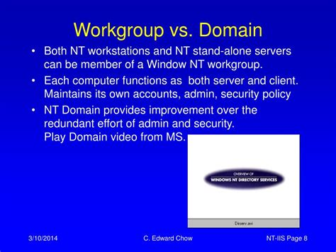 windows nt server powerpoint  id