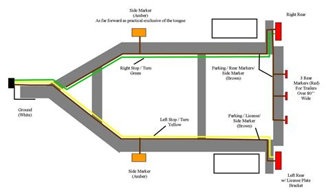 wiring diagram for trailer lights 4 way fitfathers me