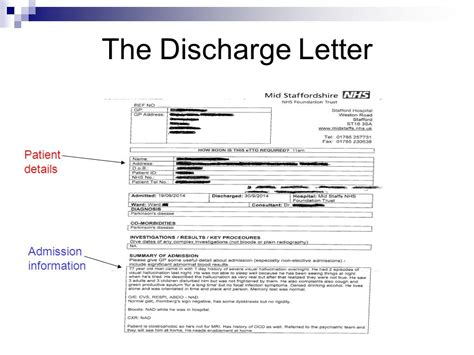 Patient Discharge From Hospital Letter Domiciliary Care Medicines Management Ppt
