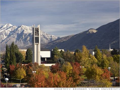 brigham young university 25 top programs for undergrads brigham young university