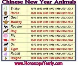 new year animals calculator new year animals the new year animals