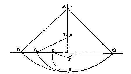 pendulum stops swinging stopped pendulum
