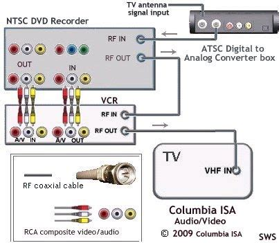 vhs diagram wiring diagrams dvd vcr tv