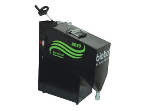 automatic biography generator biobot make breakfast generate biodiesel refuel car