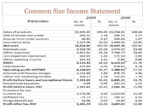 the gallery for gt basic income statement template