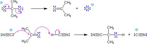 lewis diagram for mgcl2 lewis theory of bonding chemwiki