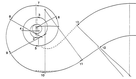 violin scroll template antonio stradivari instrument maker for the the