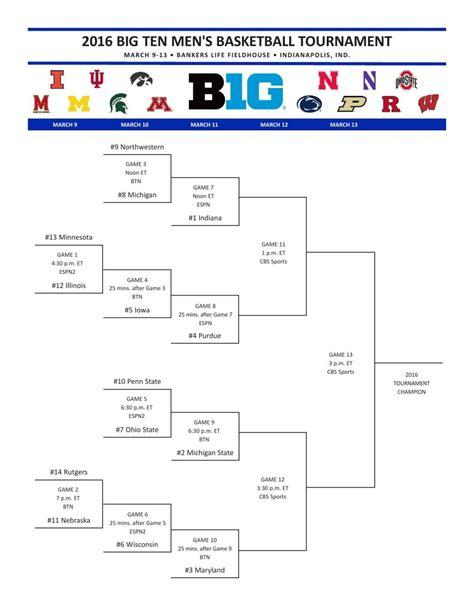 2016 big ten tournament printable bracket printable 2016 big ten men s basketball tournament bracket