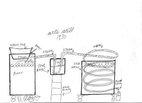 diagram of a moonshine still pin moonshine still design on