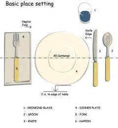 Tablesetting Basic Place Setting