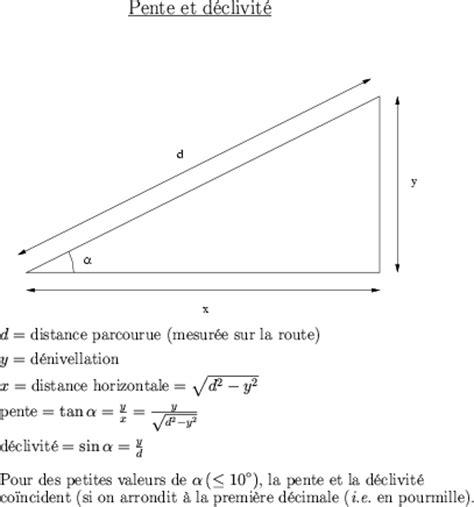 calcul pente de toit 5452 pente et d 233 clivit 233