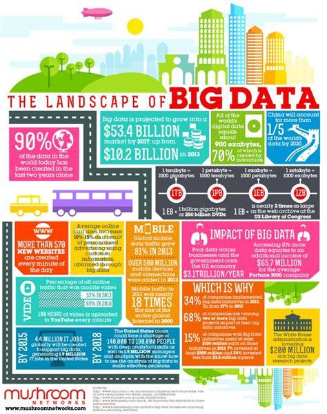 big data landscape the big data movement gets bigger