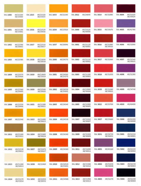 powder coating paint colors ideas ral powder coat colors retro office vintage american 25 best