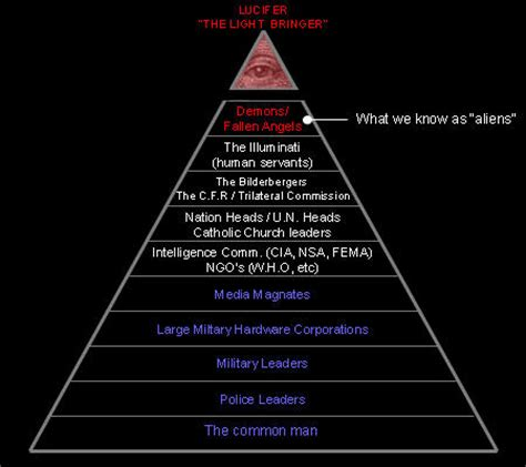 illuminati pyramid structure illuminati pyramid structure