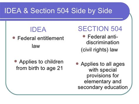 section 504 coordinator introduction to section 504 09 08