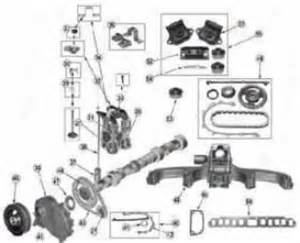 1987 Jeep Wrangler Automatic Transmission Document Moved