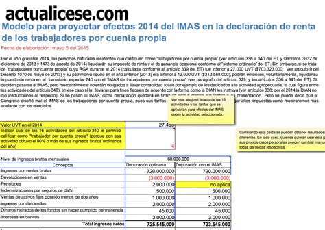 modelo de certificado de retenciones 2015 de la agencia tributaria modelo certificado de retenciones 2015 modelo certificado