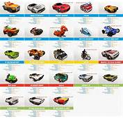 Cars 2014 List Here Are The Full 2016 2017 Best Review