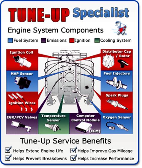 how to tune a car the best tune up for your car eagle rock los angeles