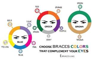 colors that complement you don t to be a genius to choose braces colors