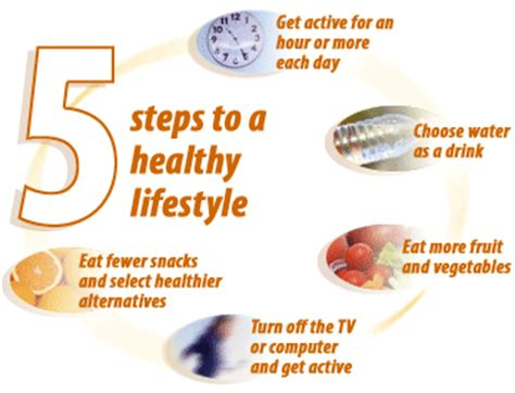 7 Tips On Living A Healthy Lifestyle by Sa Wrap 5 Steps To A Healthy Lifestyle