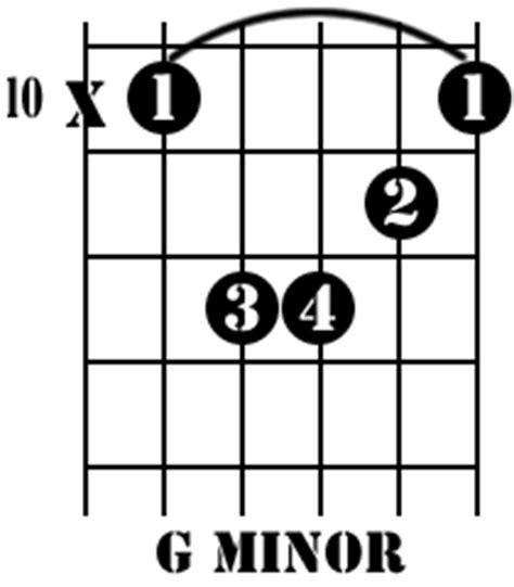 Gm Chord Guitar Finger Position