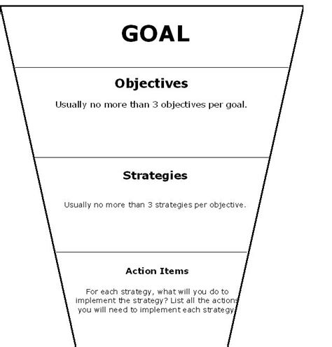template for goals and objectives quotes about goals and objectives quotesgram