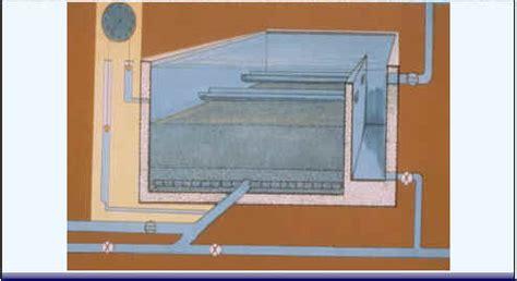 design criteria for granular filters granular media filters