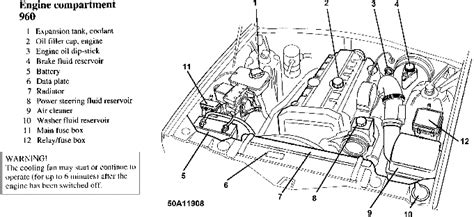 volvo 850 1996 seat wiring auto electrical wiring diagram