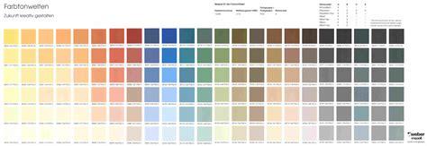 farbkarte schöner wohnen wandfarben farbkarte 2017 08 19 05 20 09 ezwol