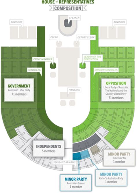 house of representatives floor plan the house of representatives floor plan house and home design