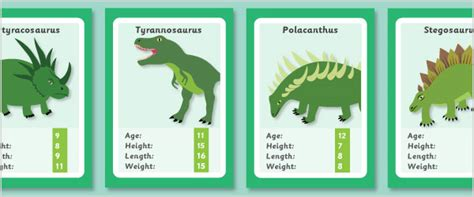 Dinosaur Top Trumps Cards Template by Dinosaur Cards Free Early Years Primary