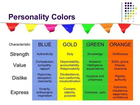 psychology color test pin by on true colors true