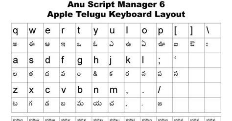 keyboard layout of nudi computer tricks and information anu script manager 7 0