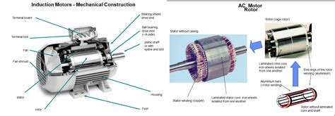 induction motor construction pdf induction motor construction 28 images read book masterpact nt and nw brochure schneider