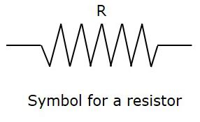 what is the symbol used for a resistor in a circuit basic electronics guide