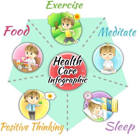 x supplementary info 4 4 7 how to obtain health and welfare infographic template