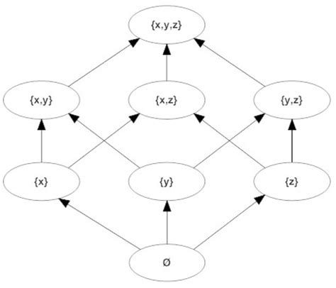 math diagram math diagram how to create a math diagram