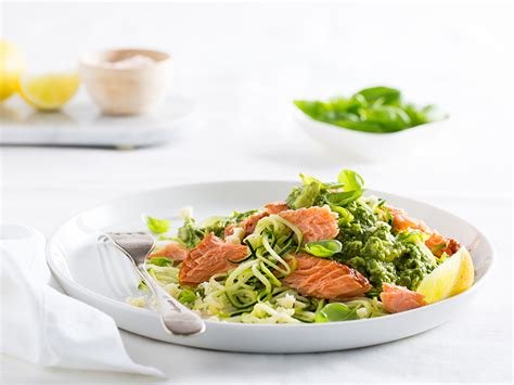 protein in salmon best recipe for protein salmon azafran wellbeing