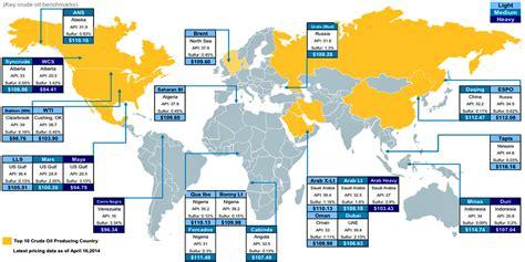Find Around The World Crude Around The World Business Insider