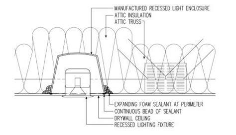 sealing recessed lights from below ceiling lights details pdf gradschoolfairs com