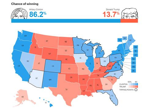 map us election 2016 2016 electoral college map projections is doomed