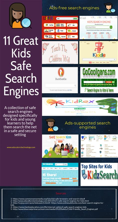 Okay Free Search 11 Great Safe Search Engines Educational Technology And Mobile Learning