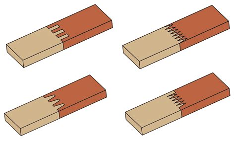 woodworking finger joints finger woodworking joints