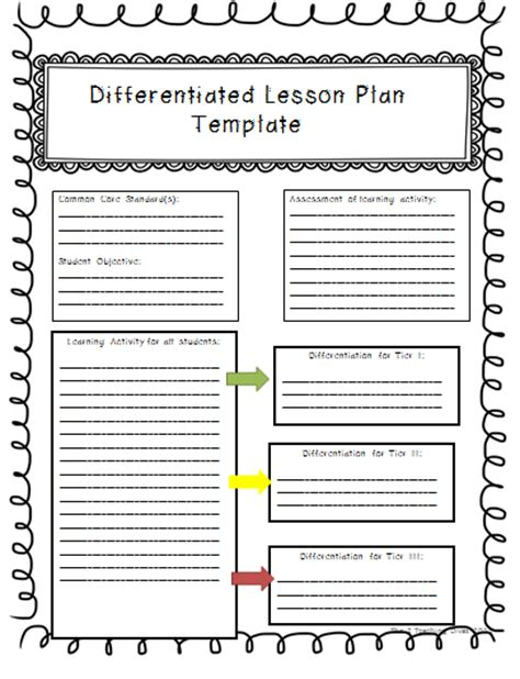 rti lesson plan template the 2 teaching divas august 2013